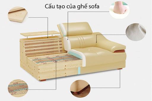 Cấu tạo của ghế sofa